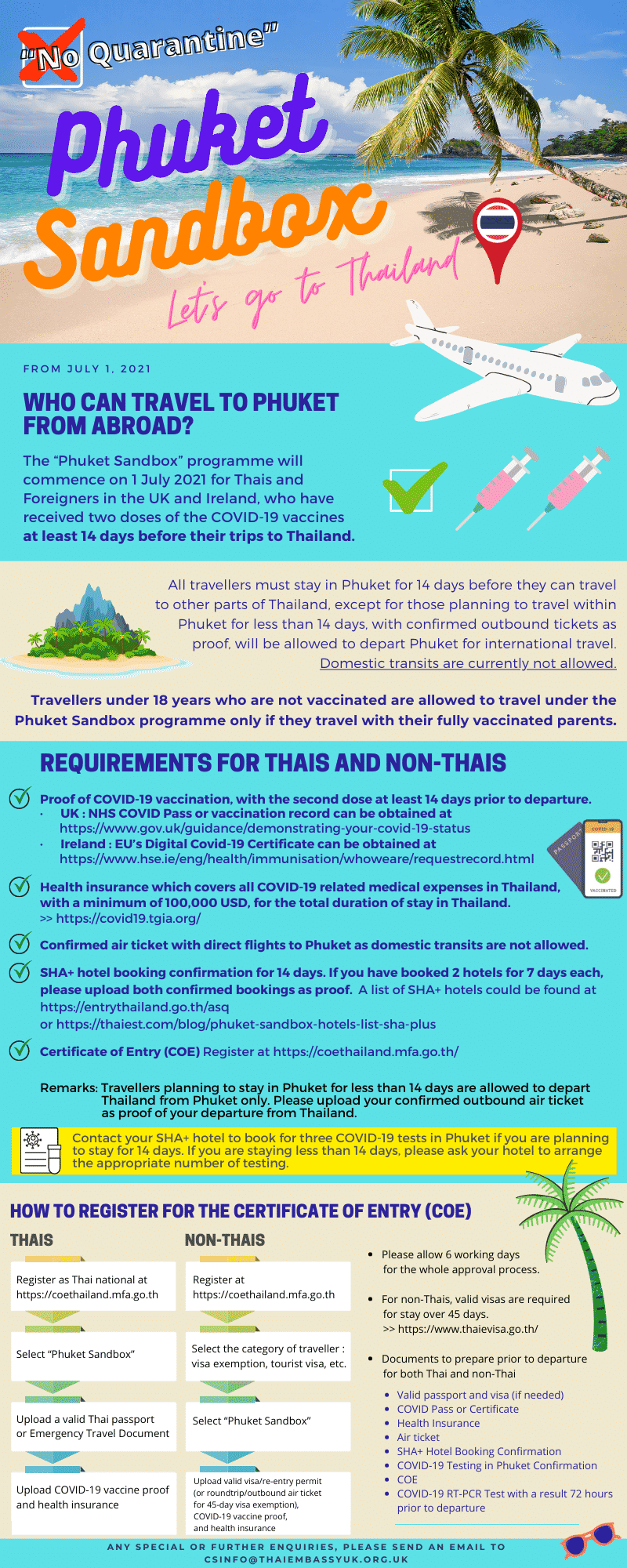 Covid -19 information if you intend to travel to Thailand